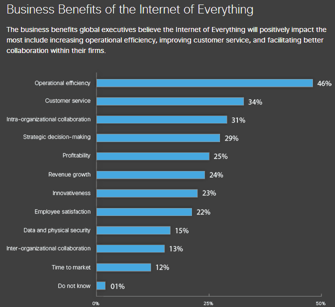 the impact of internet on global businessess Cations and it infrastructure, proprietary software and global brands businesses  also use the internet extensively to market and distribute their services.